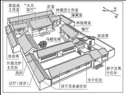 梁林故居平面图