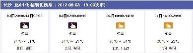 长沙逐6小时精细化预报。网页截图
