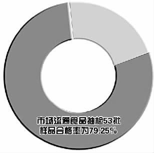 ■制图/杨诚