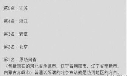 网友自编全国普通话排行榜前五名