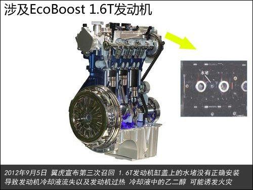 福特翼虎曾多次召回 3次涉及1.6T发动机高清图片