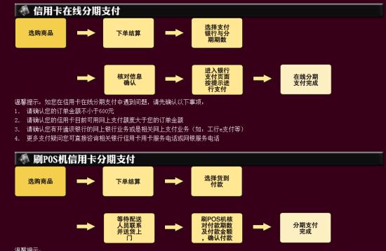 湖南首家金融电商启幕 试水信用卡分期购物