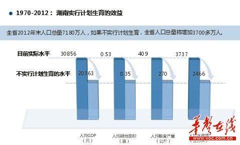 世界各国gdp排名_湖南 人均gdp