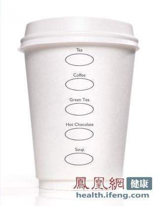 杯子变形设计图片