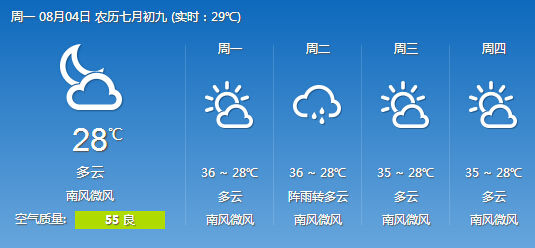 长沙天气预报