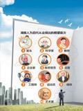 湖南人最希望子女做医生